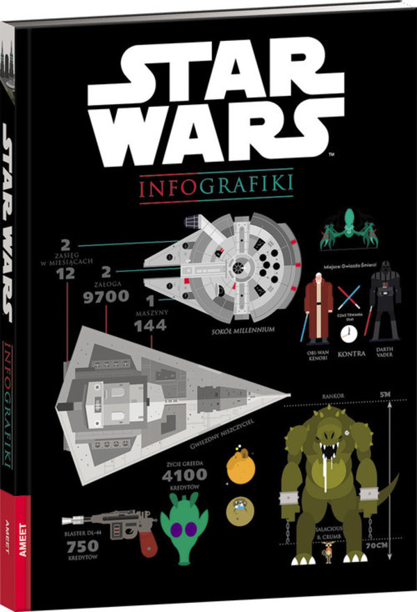 Star Wars. Infografiki